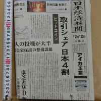 新聞紙 大きさ サイズ 寸法 折り畳んだ 回覧板 ポスト